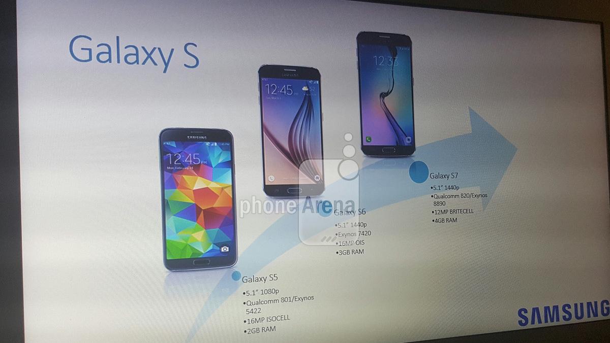 Galaxy S7: Foto soll Spezifikationen des Samsung-Flaggschiffs zeigen