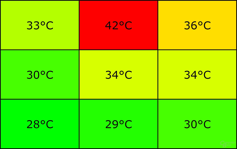 Temperatur Unterseite nach 30 Min. Battlefront (Scharnier oben)