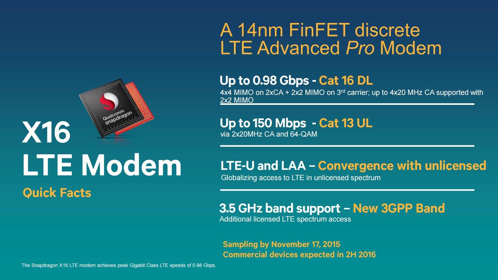 Maximal 0,98 Gbit/s und 150 Mbit/s möglich