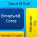 Intel-Prozessoren: Xeon D mit 16 Kernen und Broadwell-EP in den Startlöchern