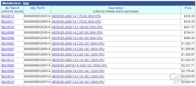 Vorbestellerpreise für die Xeon E5-2600 v4