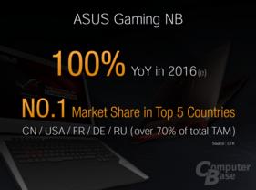 Asus Gaming NB