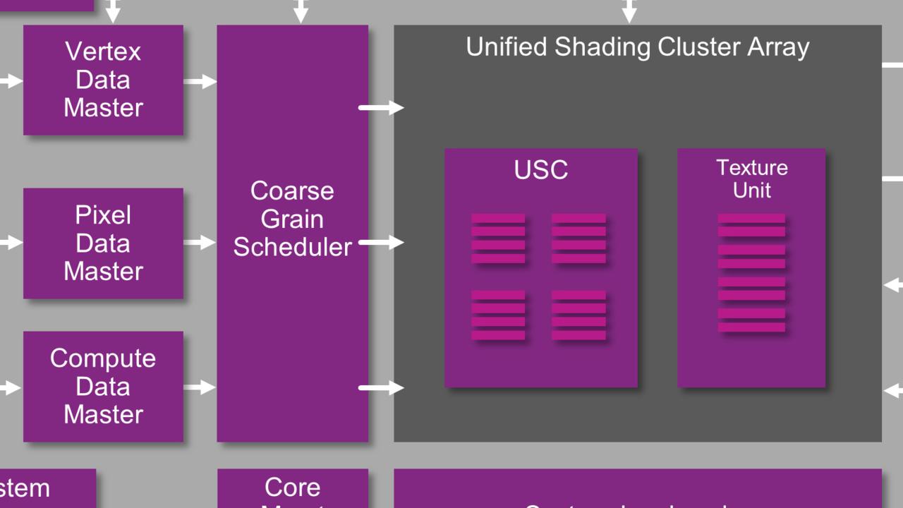 PowerVR Series8XE: ImgTec reduziert mit neuer GPU die Kosten für OEMs