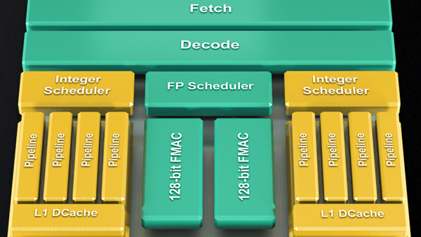 AMD Opteron: Microcode-Patch für Fehler in Piledriver-CPUs