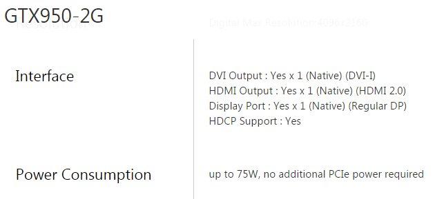 Asus GTX950-2G reichen 75 W über den PCIe-Slot