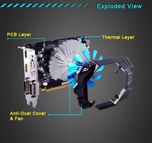 HIS R7 360 Green iCooler OC 2 GB