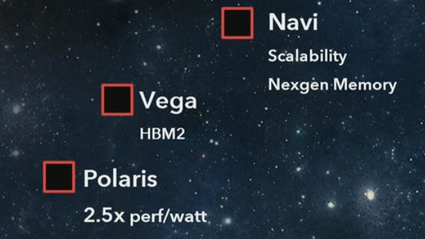 AMD Polaris, Vega, Navi: Roadmap nennt HBM2 erst für Polaris-Nachfolger Vega