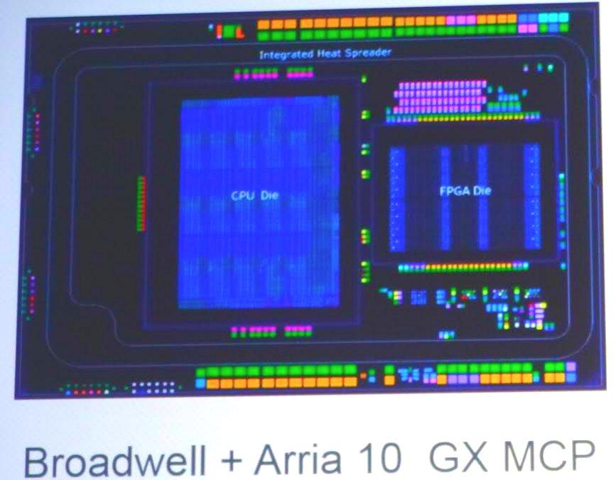 Broadwell-EP und Altera-FPGA auf einem Package