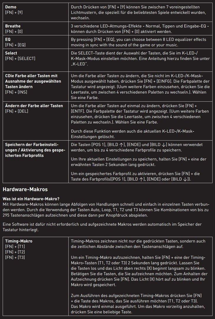 Die Funktionen der K2 im Überblick (2)