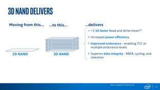 Vorteile des 3D-NAND gegenüber 2D-NAND