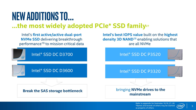 Intels neue Enterprise-SSDs in der PCIe-Familie