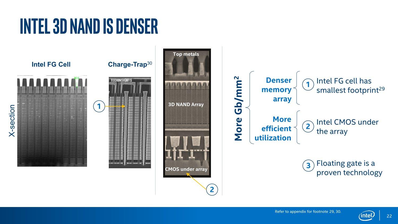 Mehr Daten pro Fläche bei Intels 3D-NAND