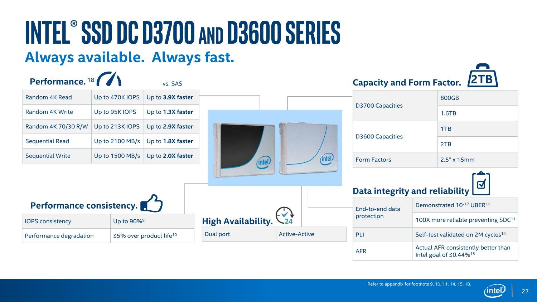 Intel SSD DC D3700 und D3600