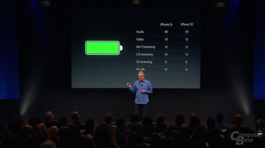 Deutlich mehr Laufzeit als das iPhone 5S