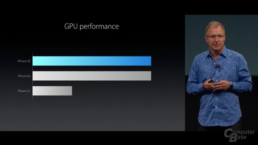 Dieselbe GPU-Leistung wie das iPhone 6s