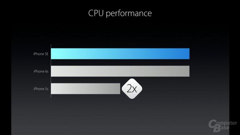Dieselbe CPU-Leistung wie das iPhone 6s