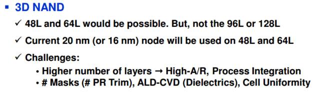 Für 3D-NAND mit 48 Ebenen (48L) war ~20 nm bereits vermutet worden