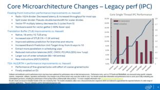 Architekturverbesserungen und (relative) IPC