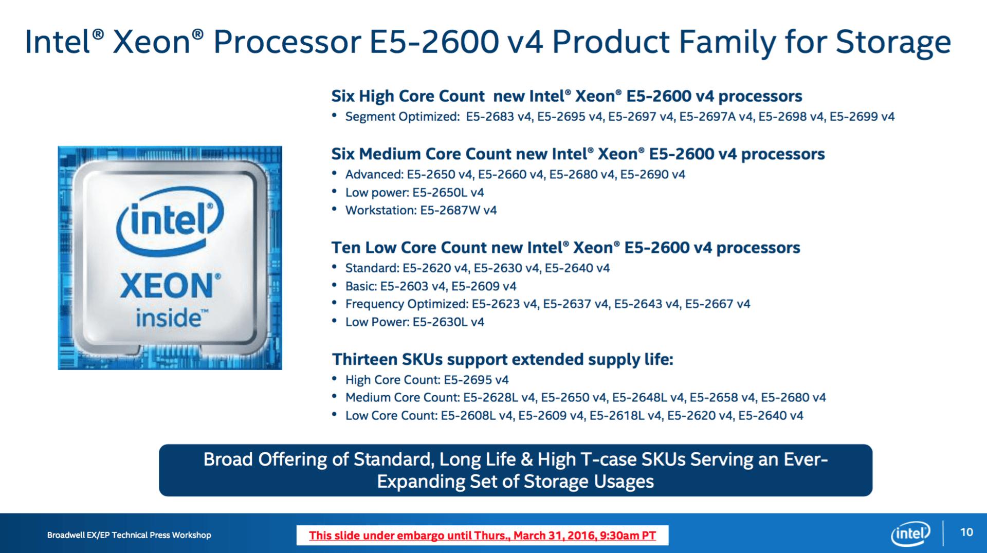 Untergruppen der Xeon E5-2500 v4