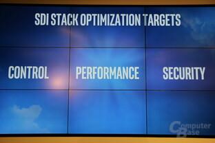 SDI-Ziele