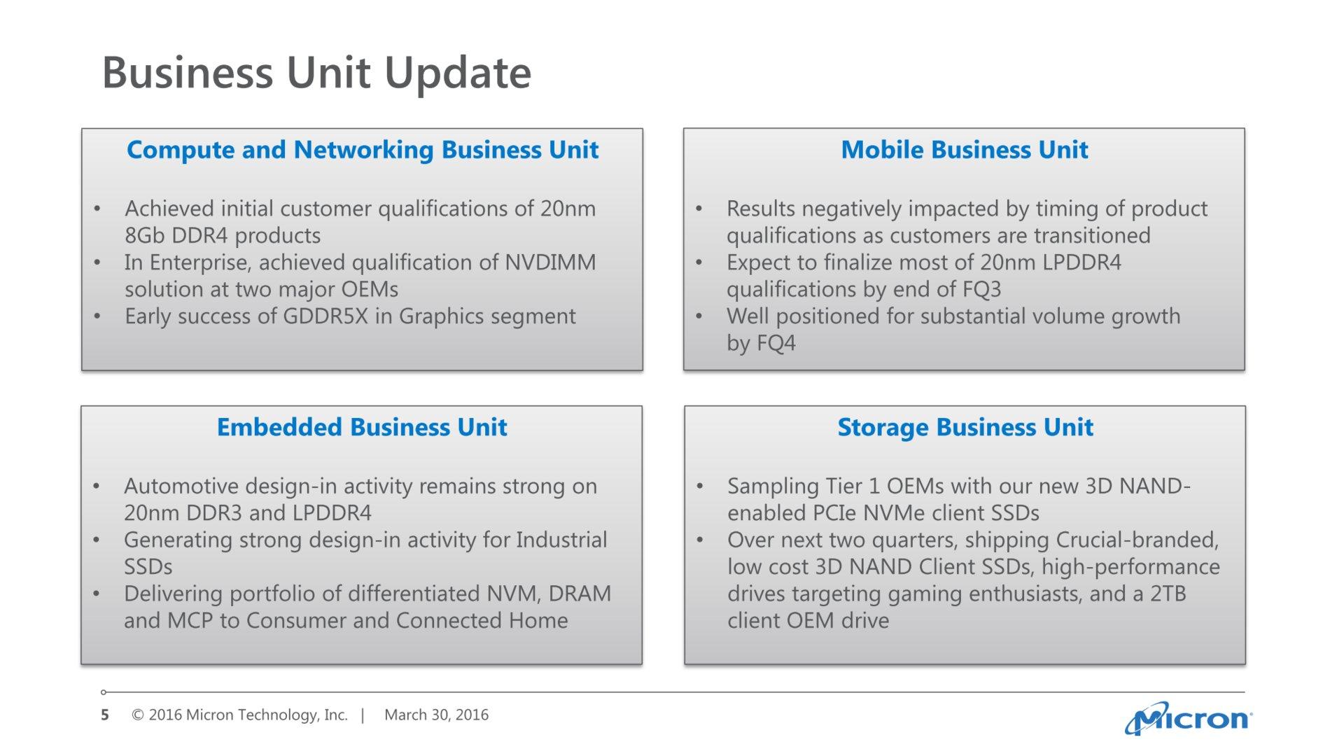 Status-Update für Microns Business-Sparte