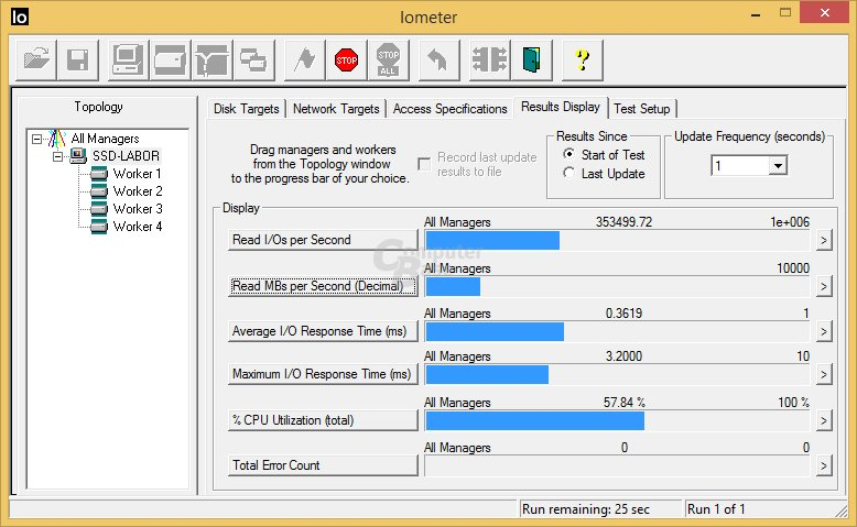 Samsung 950 Pro 512 GB – 4K Random Read (4T, QD32)
