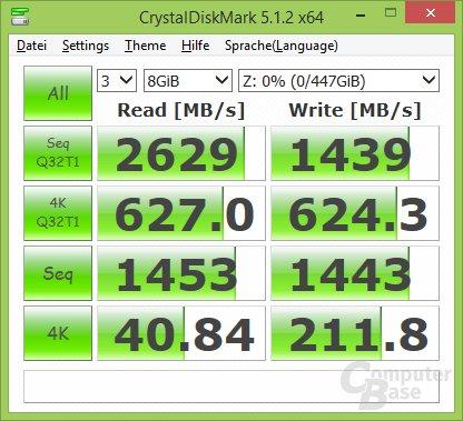 CrystalDiskMark unkomprimierbar