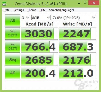 CrystalDiskMark komprimierbar (Nulldaten)