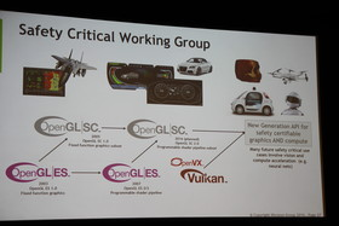 Khronos Group Vulkan zur GTC 2016