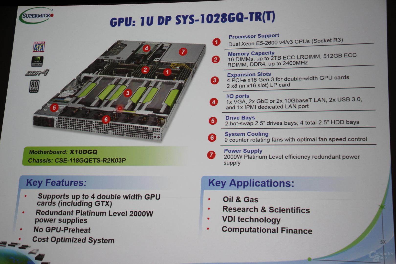 1U-Server mit vier Grafiklösungen