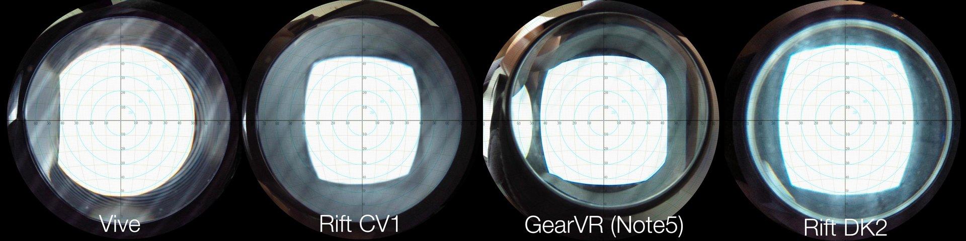 FOV-Vergleich: HTC Vive, Oculus Rift, Samsung GearVR und Oculus Rift DK2