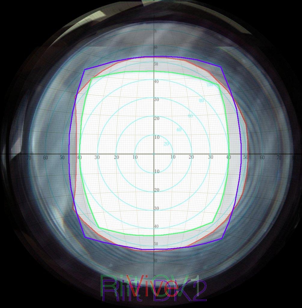 FOV-Vergleich – überlappende Darstellung