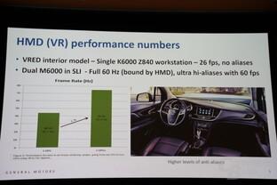 Nvidia SLI in VR