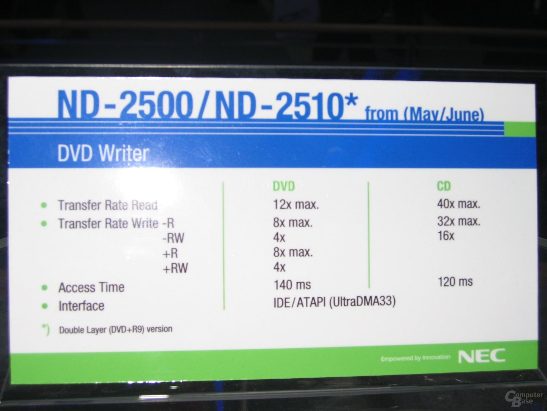 ND-2510 Technische Daten
