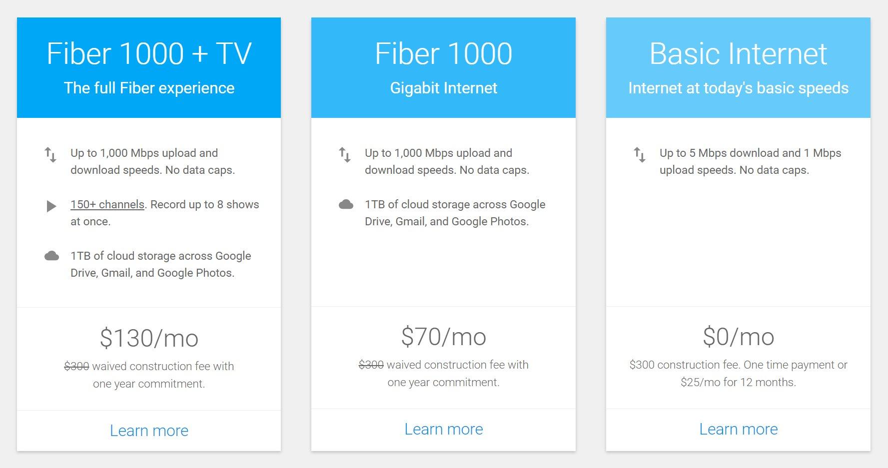 Google Fiber in Austin und Provo