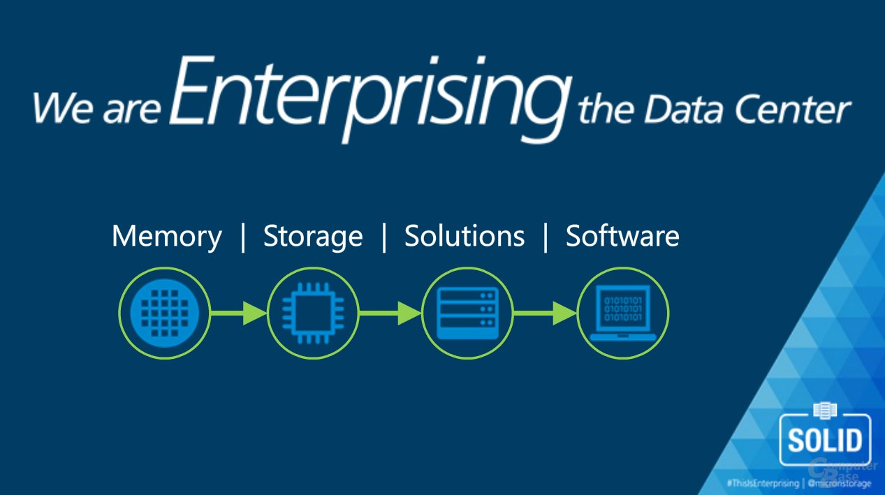 """Enterprising the Data Center"""