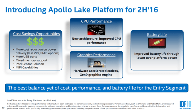 Intel Apollo Lake Plattform