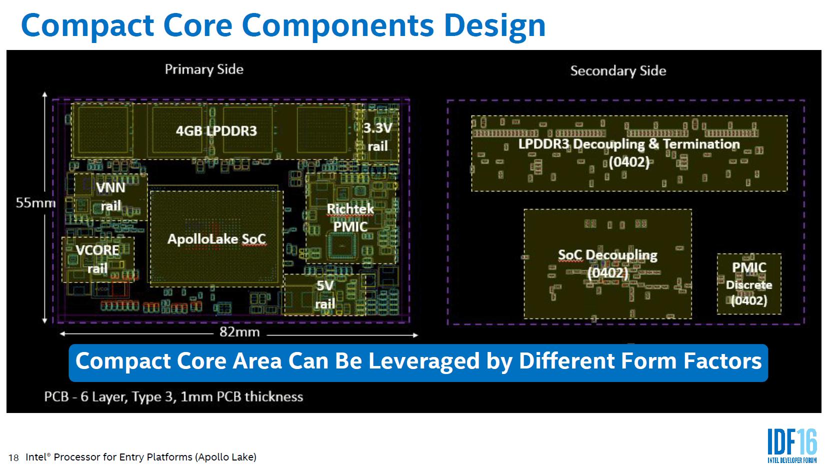 Intel Apollo Lake Plattform