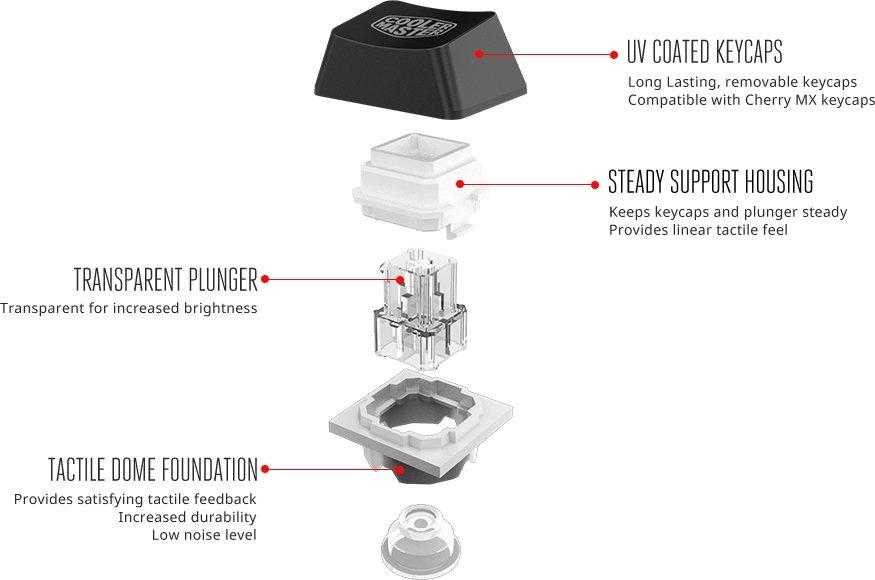 Aufbau der Hybridtaster