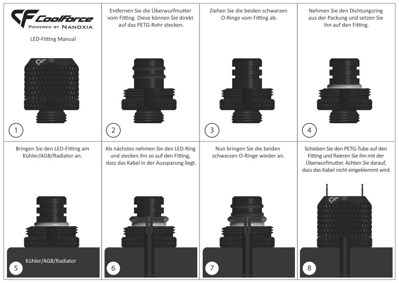 Anleitung LED-Fittings deutsch: Wird der neuen Charge beiliegen
