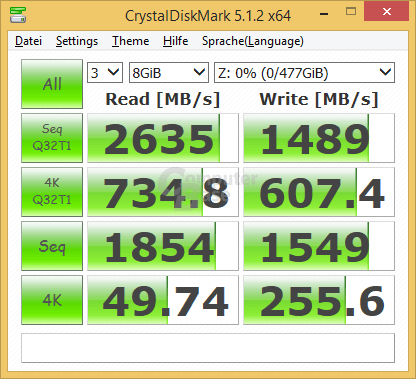 CrystalDiskMark mit komprimierbaren Nulldaten