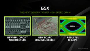 GDDR5X auf der GeForce GTX 1080
