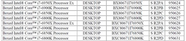 Offizielle Details zu den kommenden CPUs
