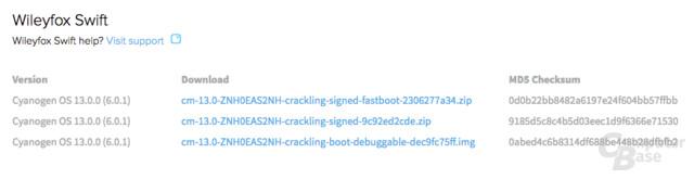Cyanogen OS 13 für das Wileyfox Swift