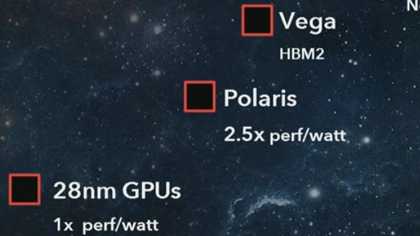 Computex 2016: Vorstellung neuer AMD-APUs und Polaris-Updates im Live-Webcast