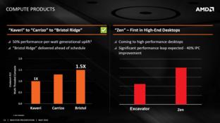 Offizielle AMD-Präsentation