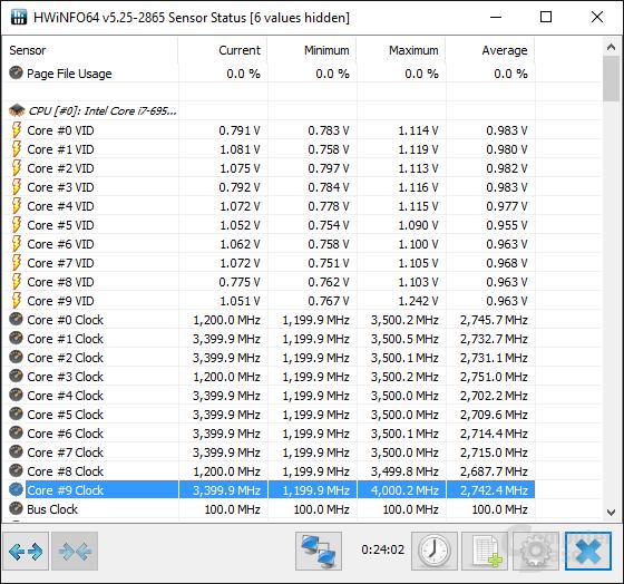 Der letzte Kern ist der schnellste: 4,0 GHz
