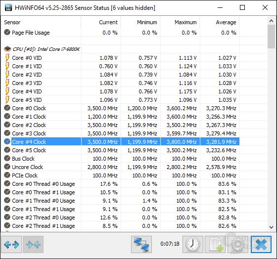 Core i7-6800K: Hier ist es der vorletzte!