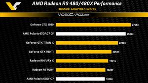 AMD Radeon R9 480(X): Polaris 10 zeigt in ersten Benchmarks gute Ergebnisse