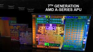 Bristol Ridge: Neun neue AMD-APUs und warum diese schneller sind